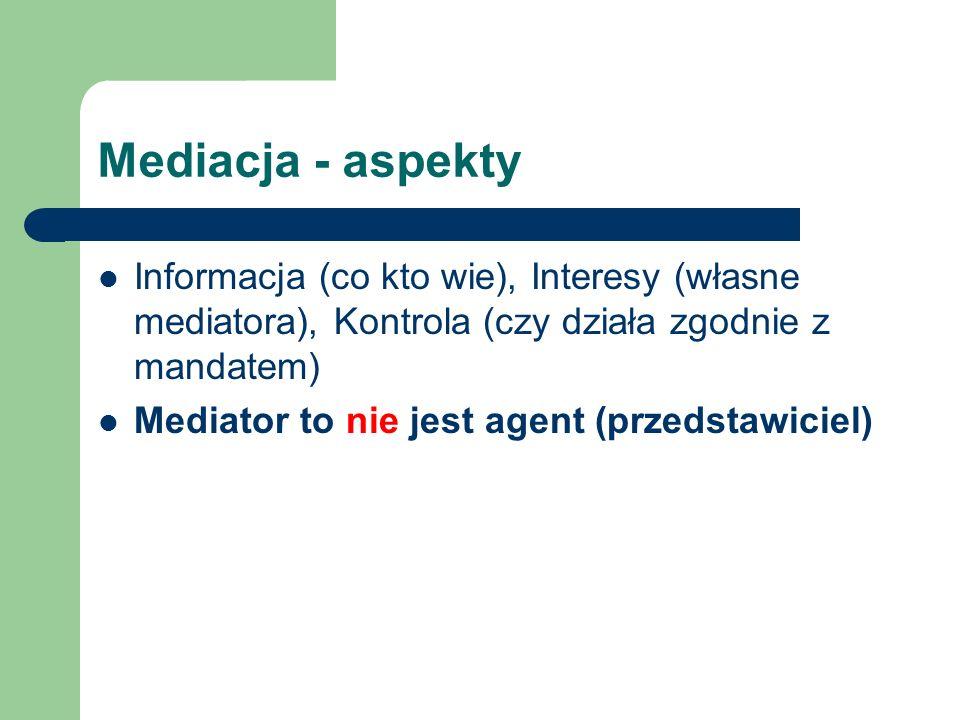 Mediacja - aspekty Informacja (co kto wie), Interesy (własne mediatora), Kontrola (czy działa zgodnie z mandatem)