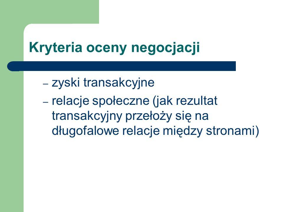 Kryteria oceny negocjacji