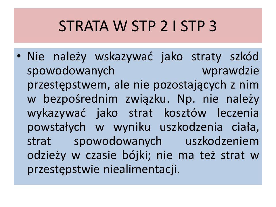 STRATA W STP 2 I STP 3