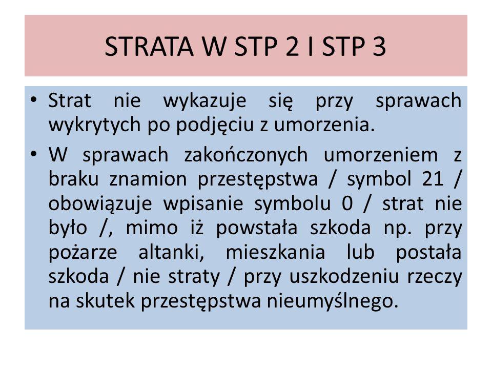STRATA W STP 2 I STP 3Strat nie wykazuje się przy sprawach wykrytych po podjęciu z umorzenia.