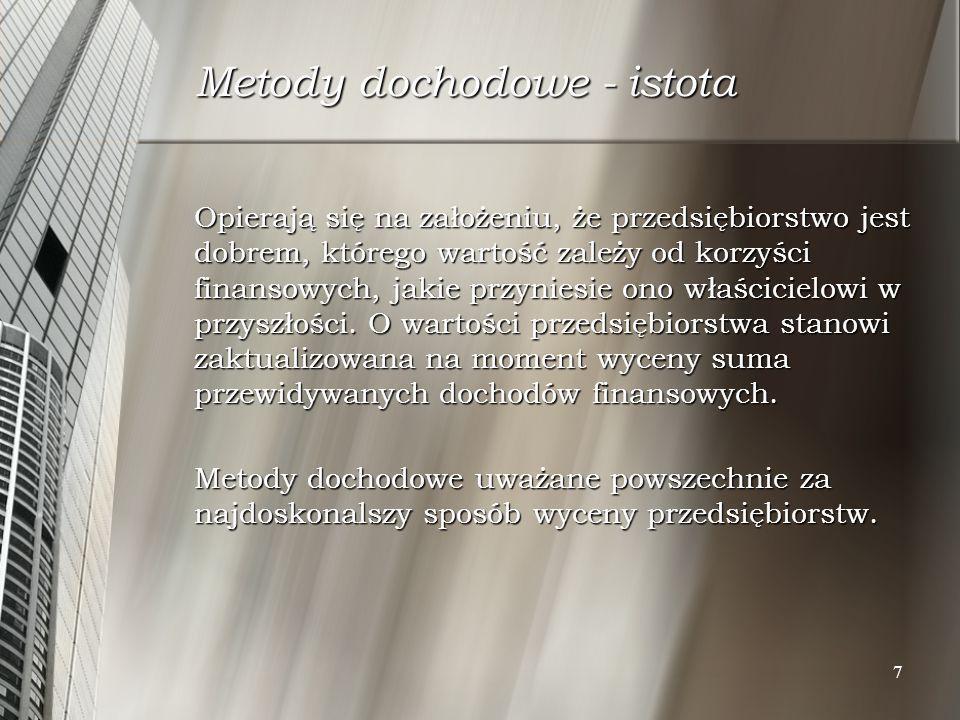 Metody dochodowe - istota