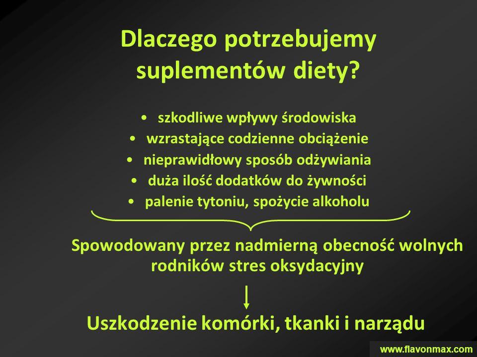 Dlaczego potrzebujemy suplementów diety