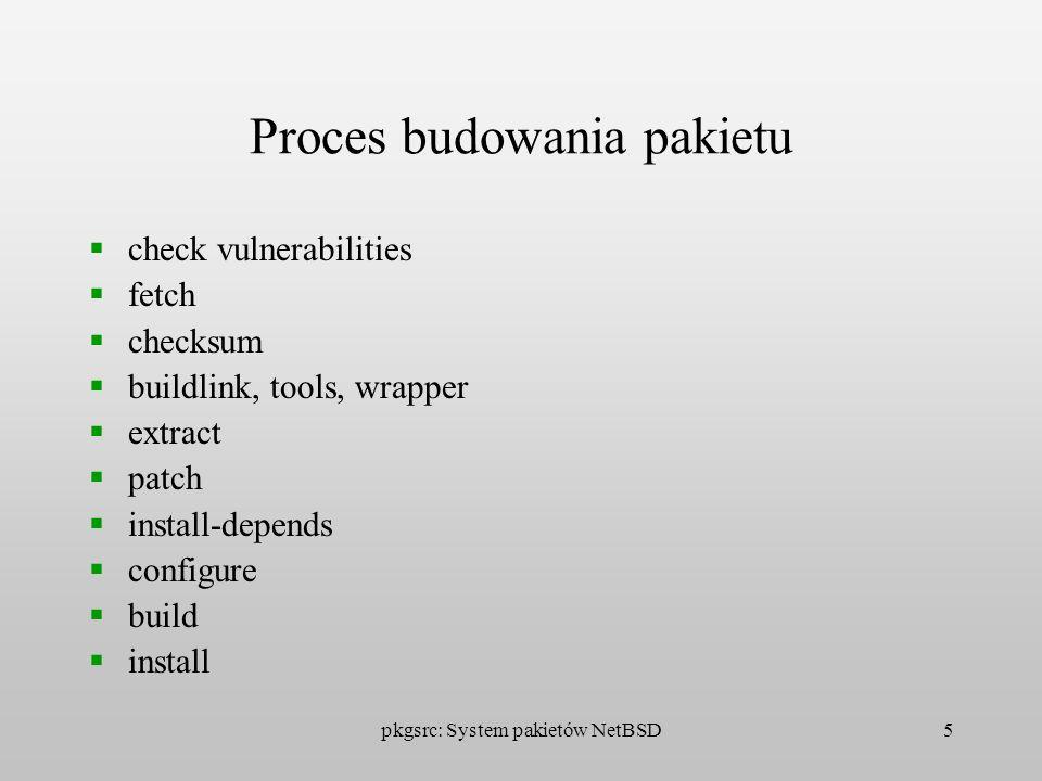 Proces budowania pakietu