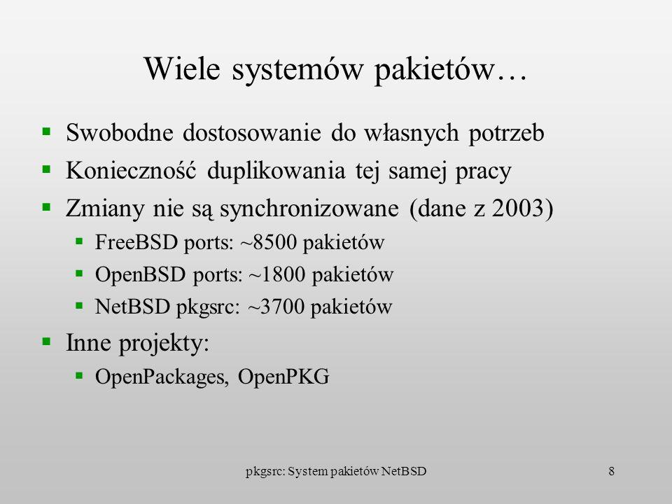 Wiele systemów pakietów…