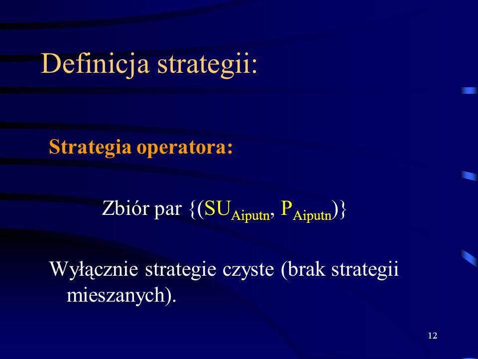 Definicja strategii: Strategia operatora: