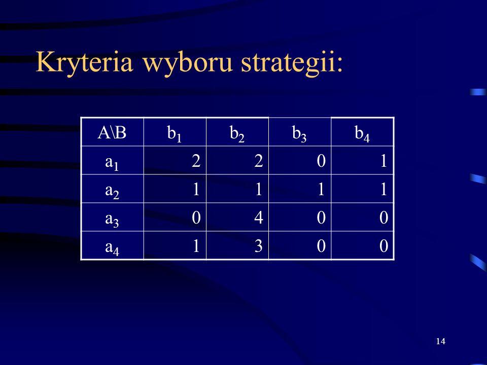 Kryteria wyboru strategii: