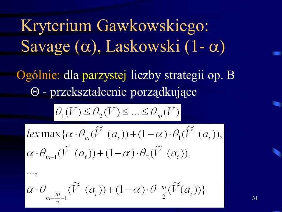 Kryterium Gawkowskiego: Savage (), Laskowski (1- )