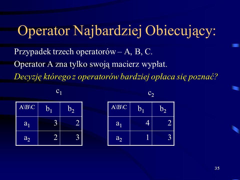 Operator Najbardziej Obiecujący: