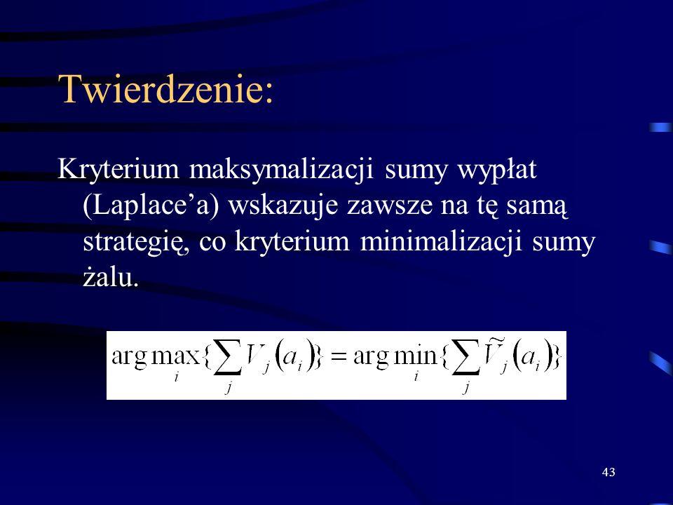Twierdzenie: Kryterium maksymalizacji sumy wypłat (Laplace'a) wskazuje zawsze na tę samą strategię, co kryterium minimalizacji sumy żalu.