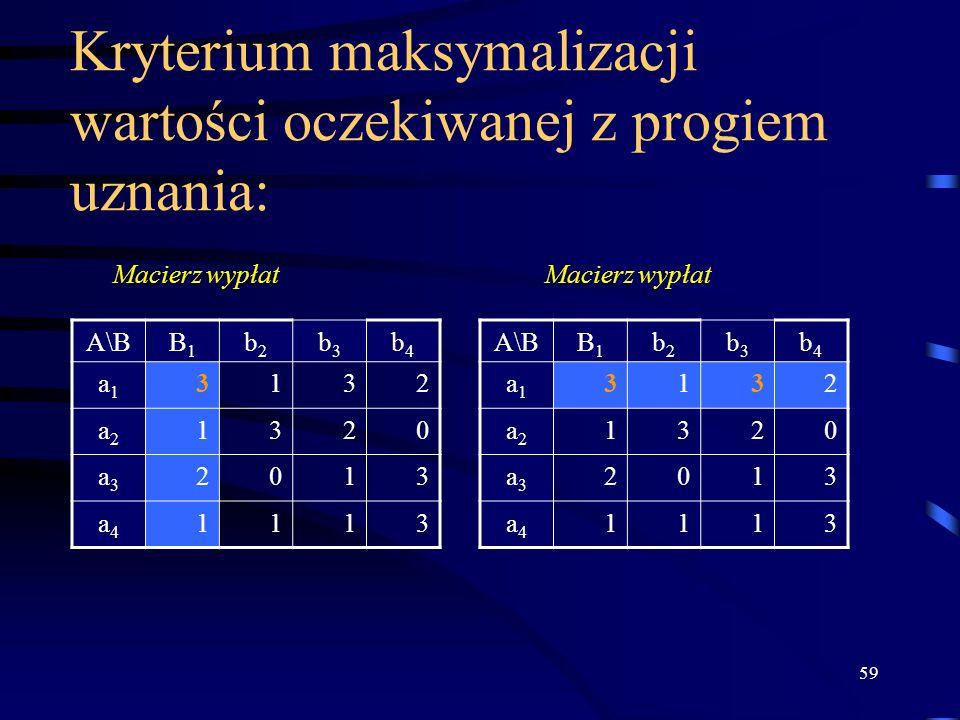 Kryterium maksymalizacji wartości oczekiwanej z progiem uznania: