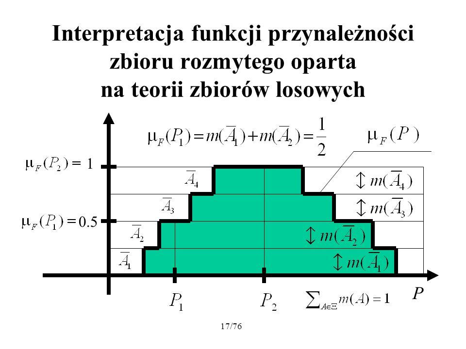 Interpretacja funkcji przynależności zbioru rozmytego oparta na teorii zbiorów losowych