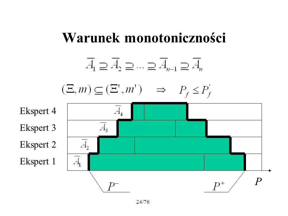 Warunek monotoniczności