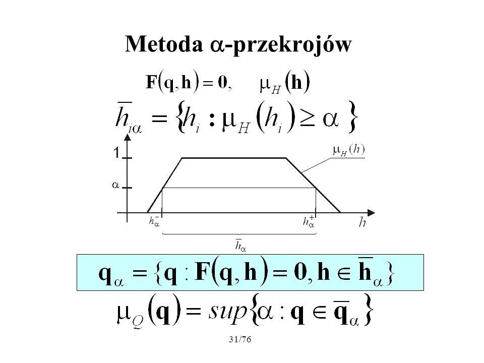 Metoda -przekrojów