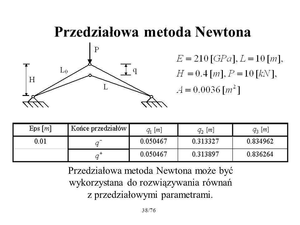 Przedziałowa metoda Newtona