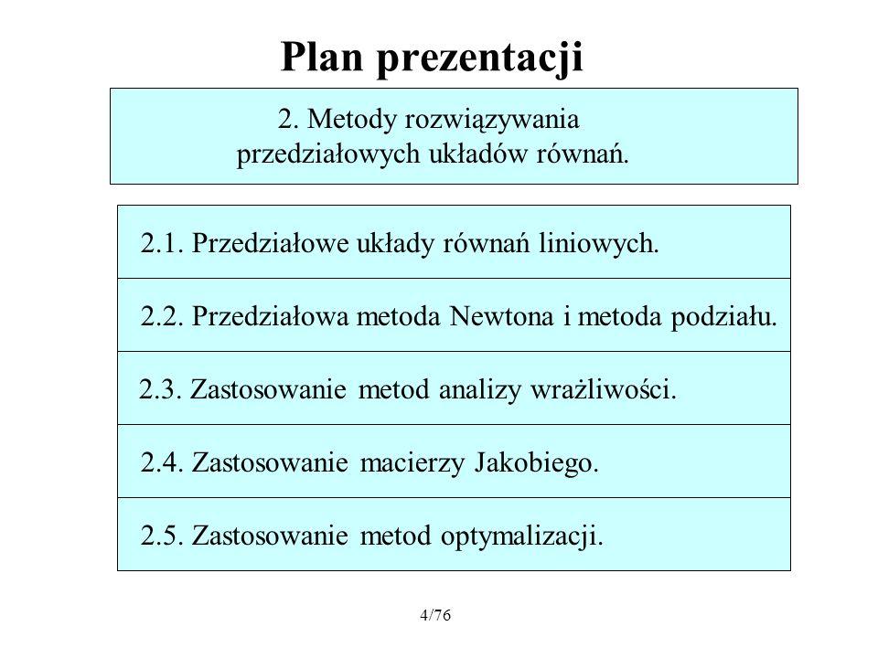 Plan prezentacji 2. Metody rozwiązywania