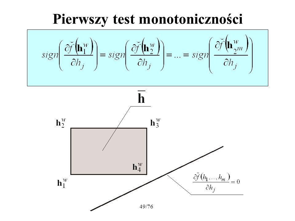 Pierwszy test monotoniczności
