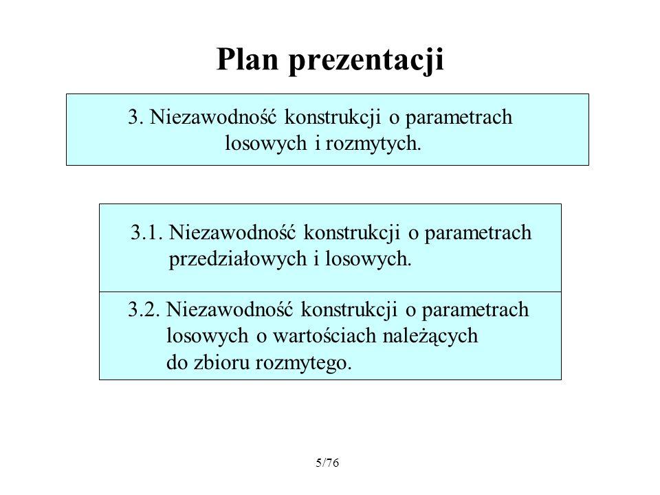 3. Niezawodność konstrukcji o parametrach