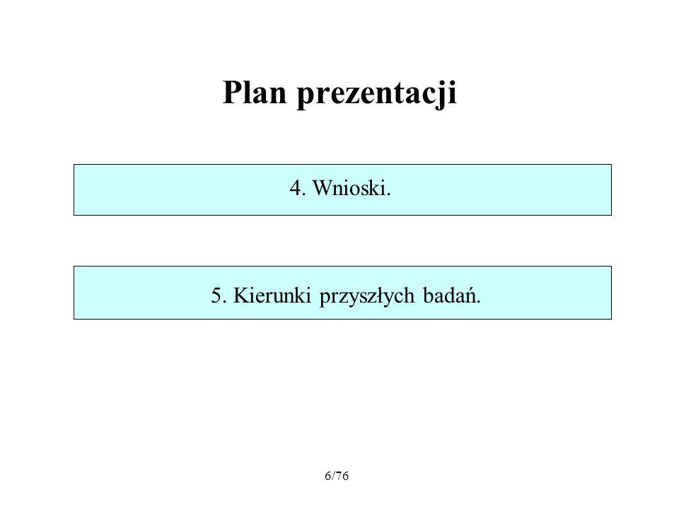 Plan prezentacji 4. Wnioski. 5. Kierunki przyszłych badań.