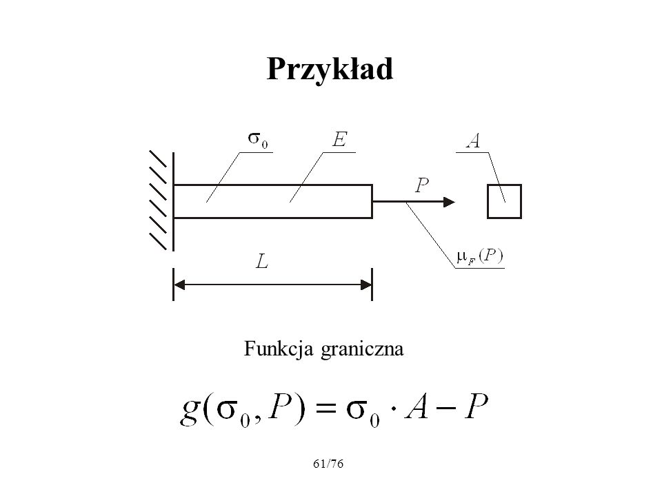 Przykład Funkcja graniczna