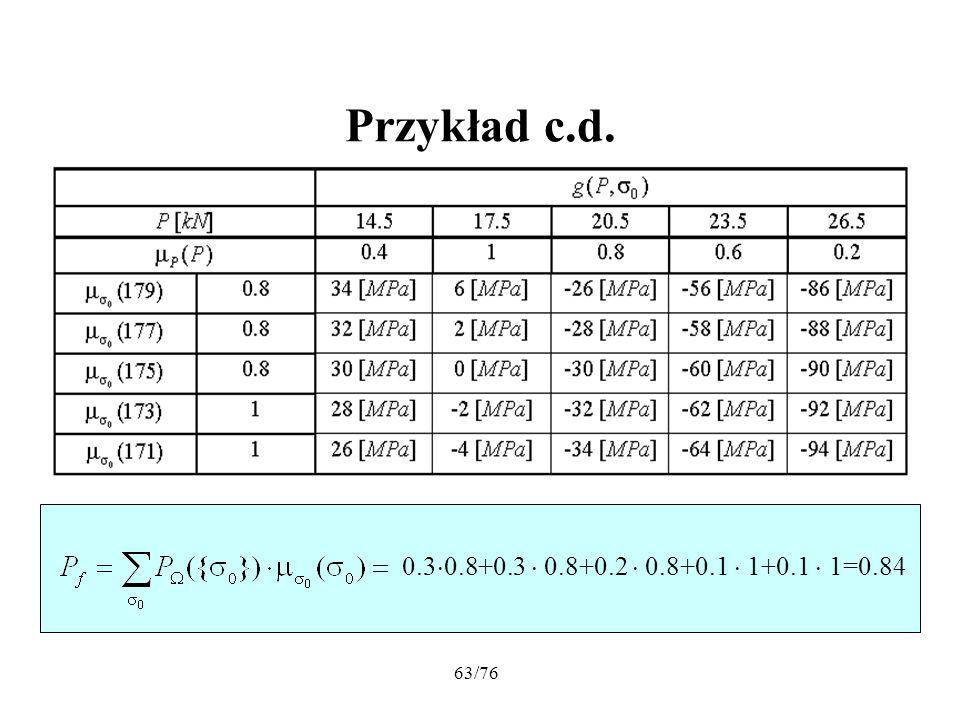 Przykład c.d. 0.30.8+0.3  0.8+0.2  0.8+0.1  1+0.1  1=0.84