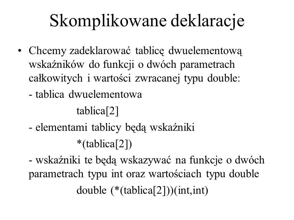 Skomplikowane deklaracje