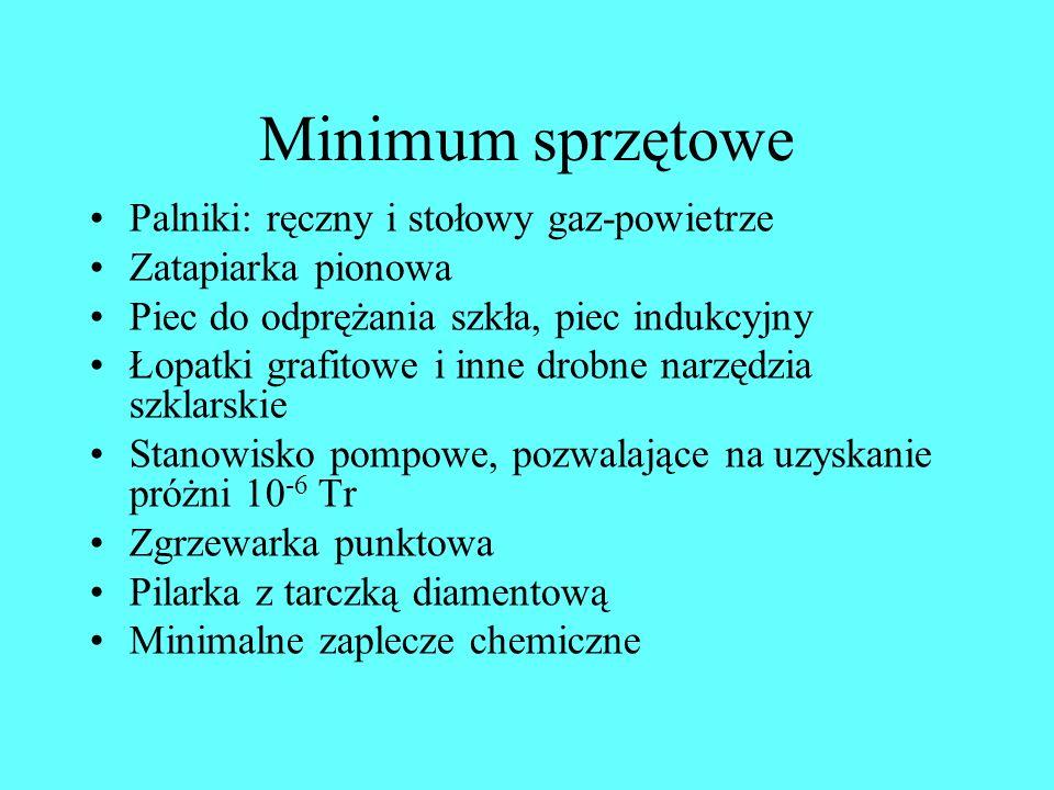 Minimum sprzętowe Palniki: ręczny i stołowy gaz-powietrze