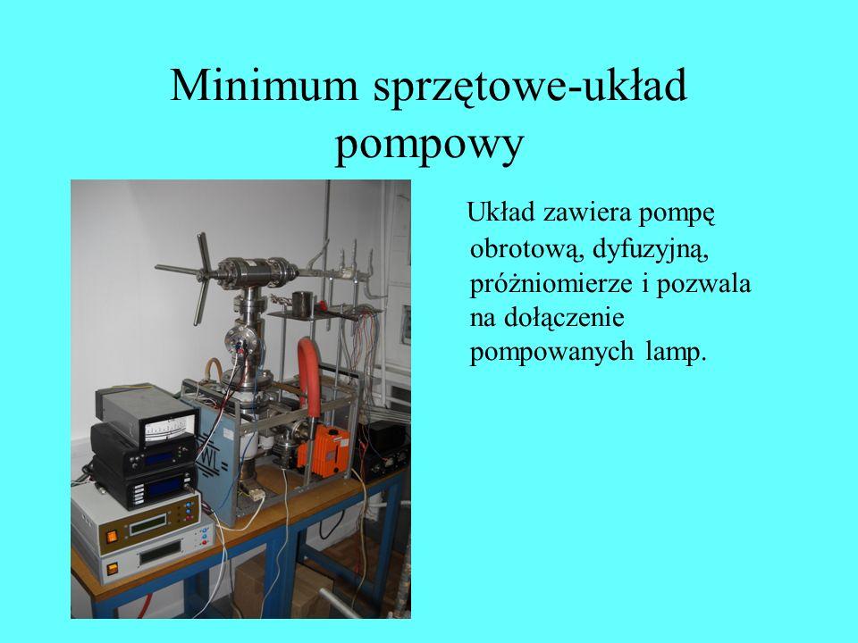 Minimum sprzętowe-układ pompowy