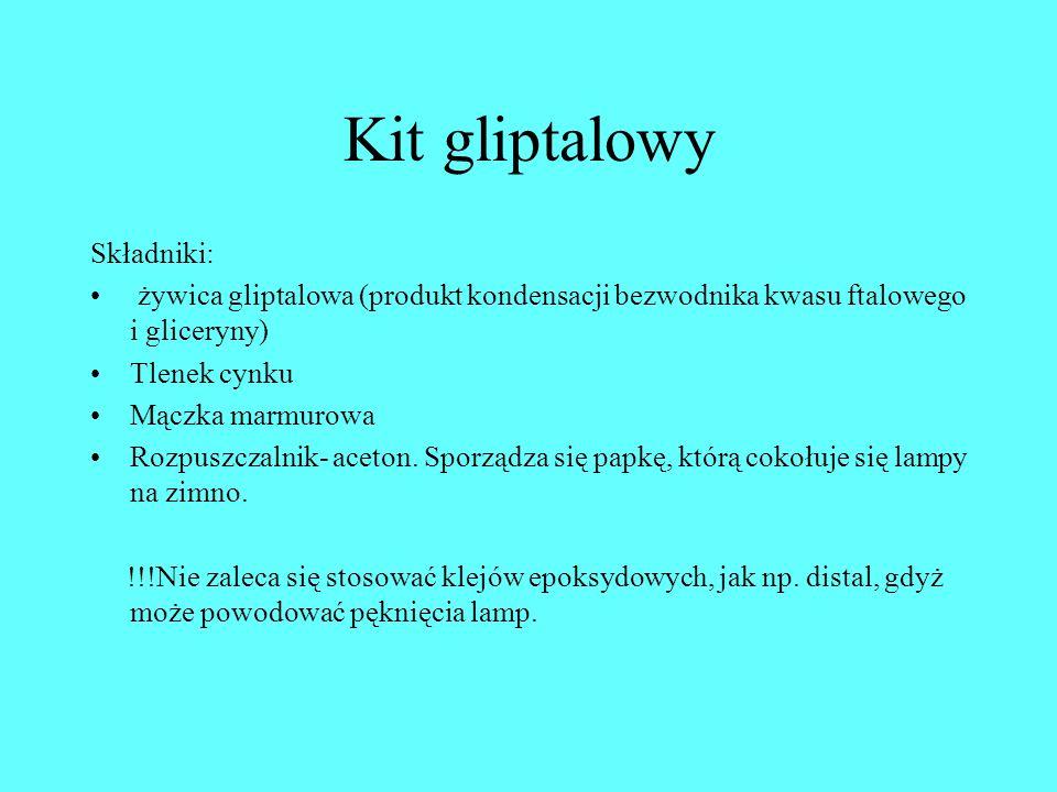 Kit gliptalowy Składniki: