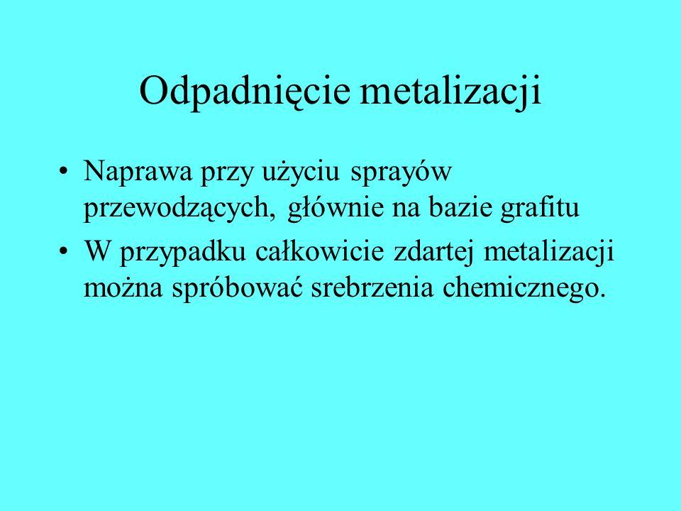 Odpadnięcie metalizacji