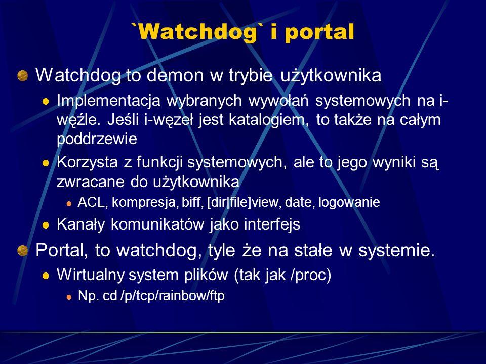 `Watchdog` i portal Watchdog to demon w trybie użytkownika