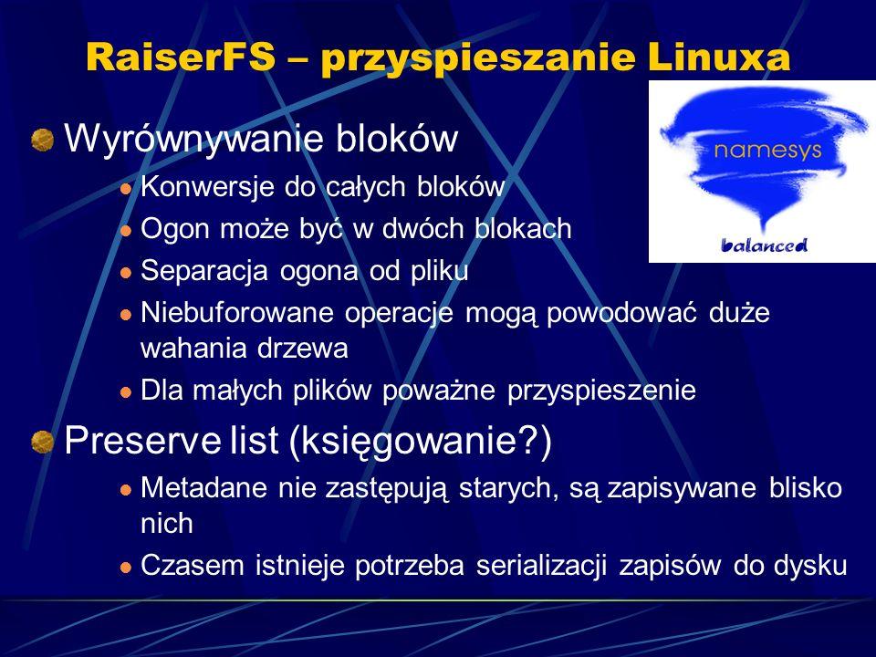 RaiserFS – przyspieszanie Linuxa