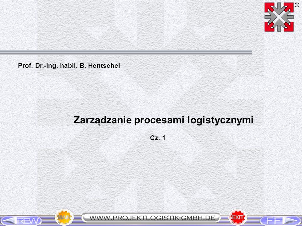 Zarządzanie procesami logistycznymi