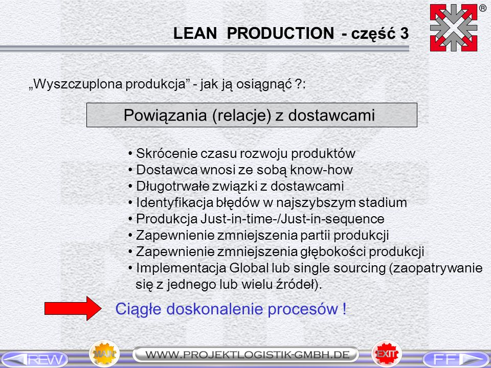LEAN PRODUCTION - część 3