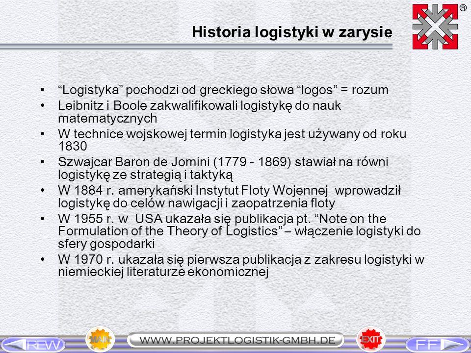 Historia logistyki w zarysie