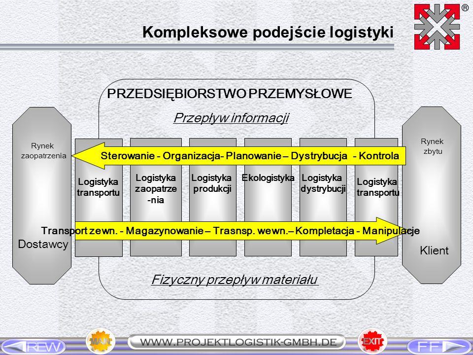 Kompleksowe podejście logistyki