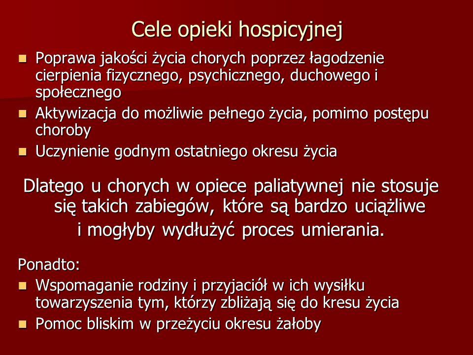 Cele opieki hospicyjnej