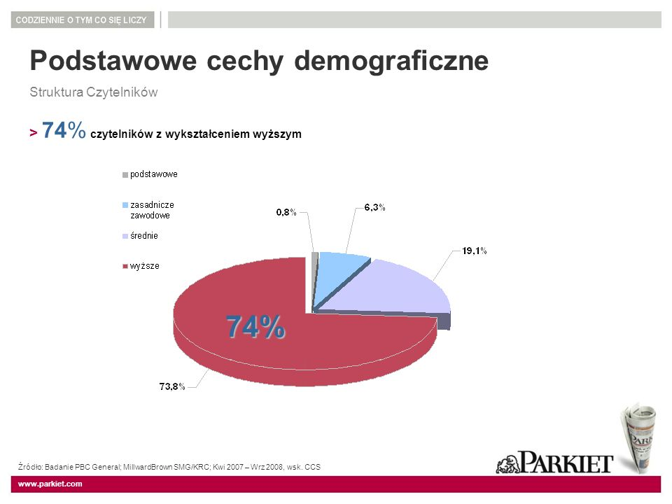 74% Podstawowe cechy demograficzne