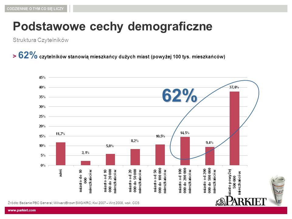 62% Podstawowe cechy demograficzne