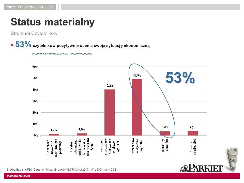 Status materialny Struktura Czytelników. > 53% czytelników pozytywnie ocenia swoją sytuację ekonomiczną.