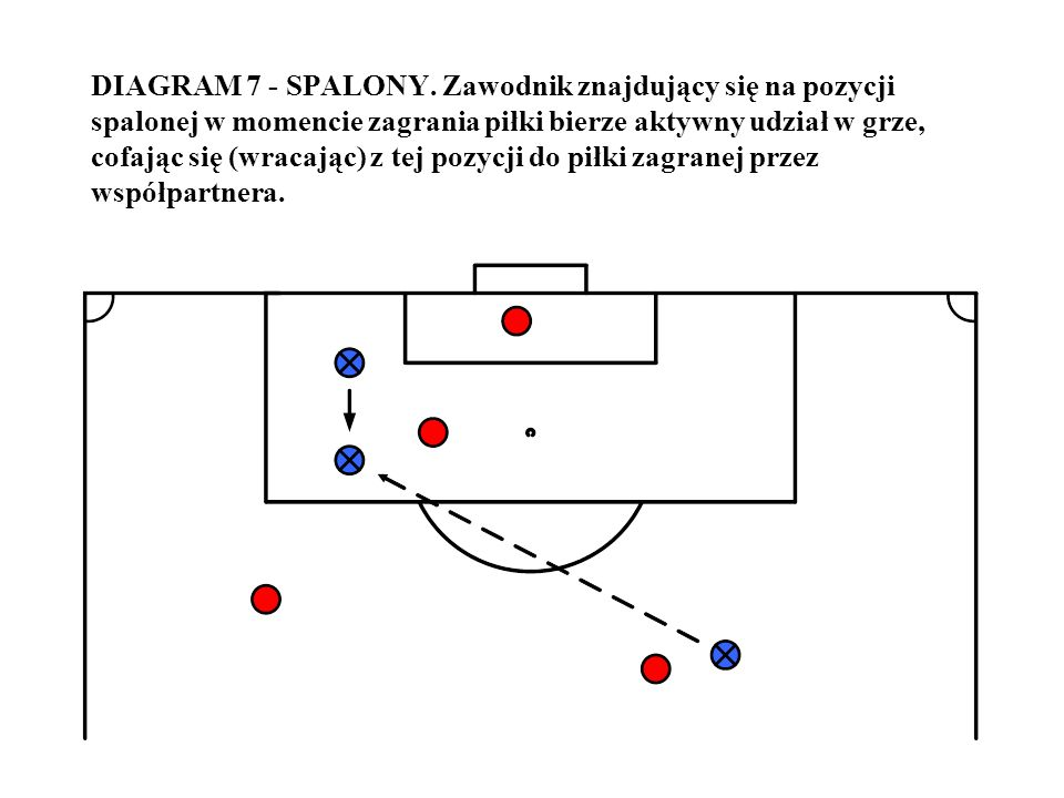 DIAGRAM 7 - SPALONY.