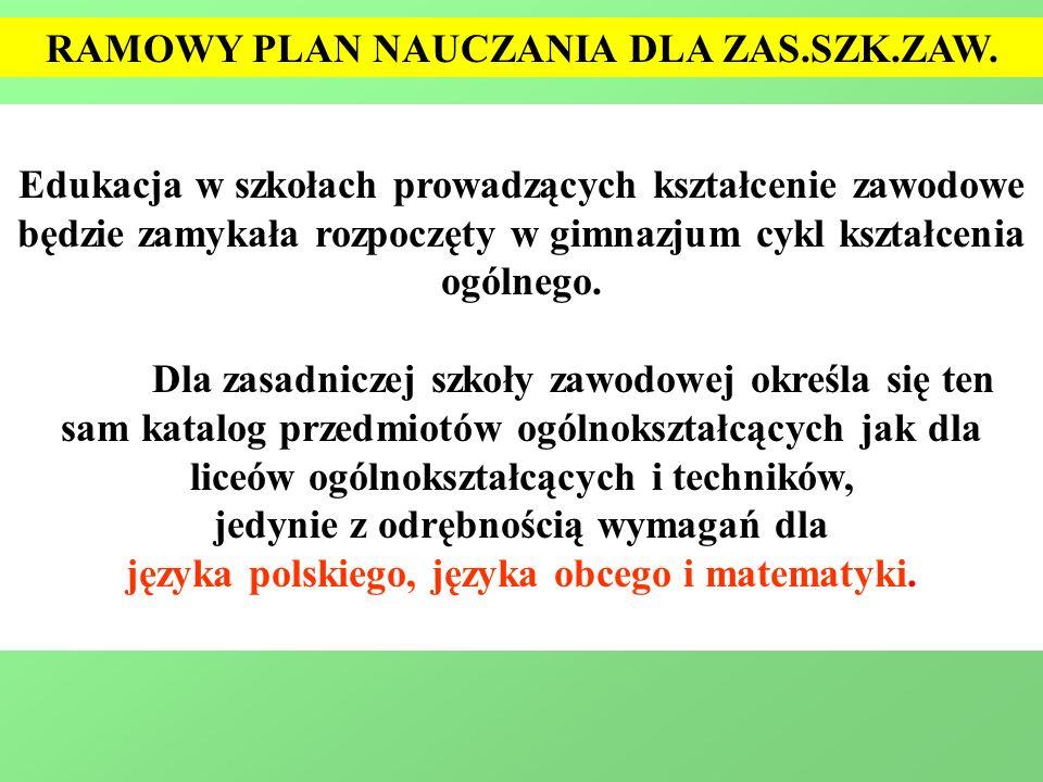 RAMOWY PLAN NAUCZANIA DLA ZAS.SZK.ZAW.