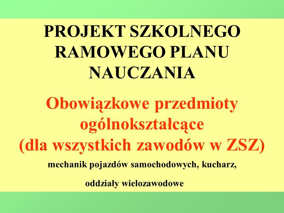 RAMOWEGO PLANU NAUCZANIA Obowiązkowe przedmioty ogólnokształcące