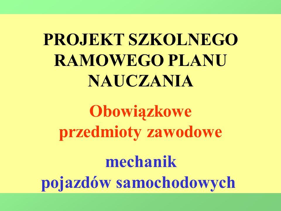 RAMOWEGO PLANU NAUCZANIA mechanik pojazdów samochodowych