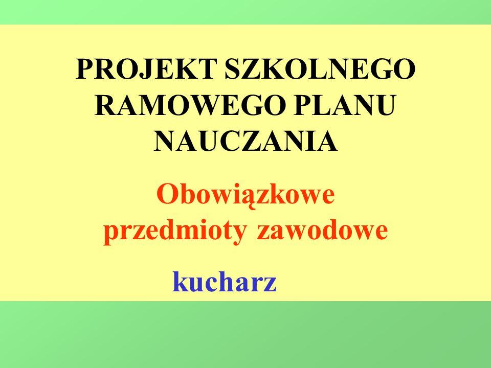 RAMOWEGO PLANU NAUCZANIA
