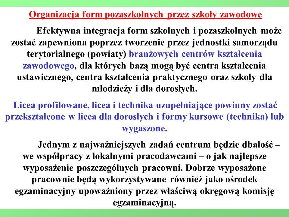 Organizacja form pozaszkolnych przez szkoły zawodowe