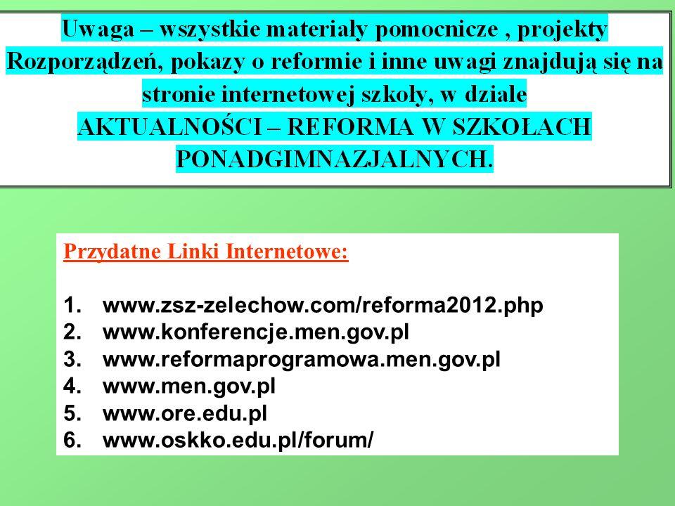 Przydatne Linki Internetowe: