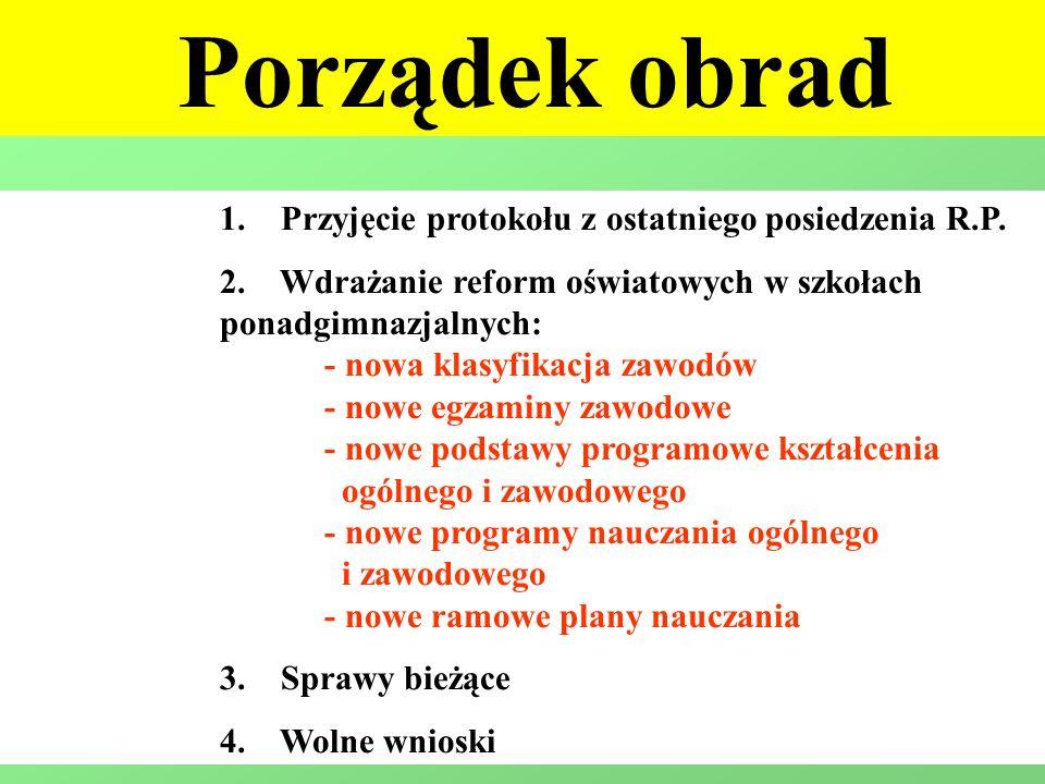 Porządek obrad 1. Przyjęcie protokołu z ostatniego posiedzenia R.P.