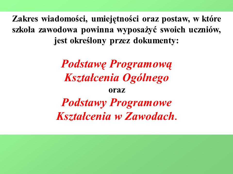 Kształcenia w Zawodach.