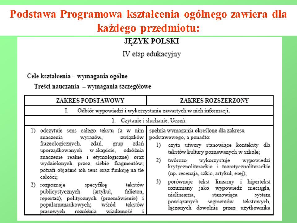 Podstawa Programowa kształcenia ogólnego zawiera dla każdego przedmiotu: