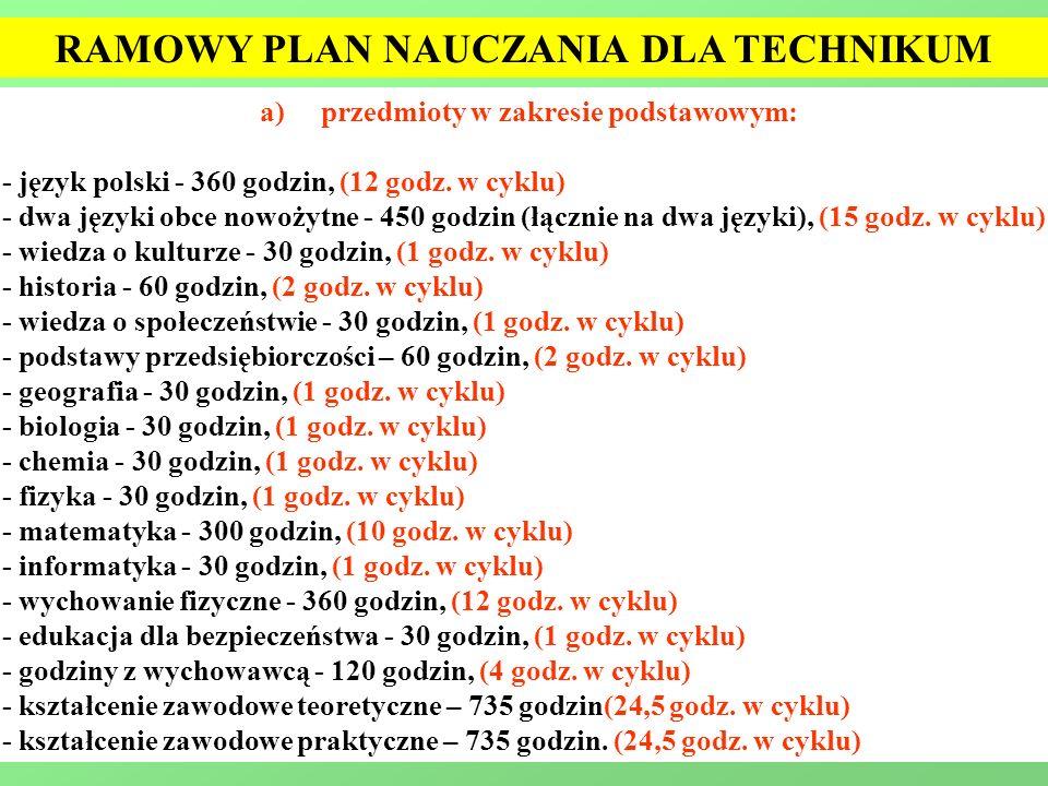 RAMOWY PLAN NAUCZANIA DLA TECHNIKUM przedmioty w zakresie podstawowym: